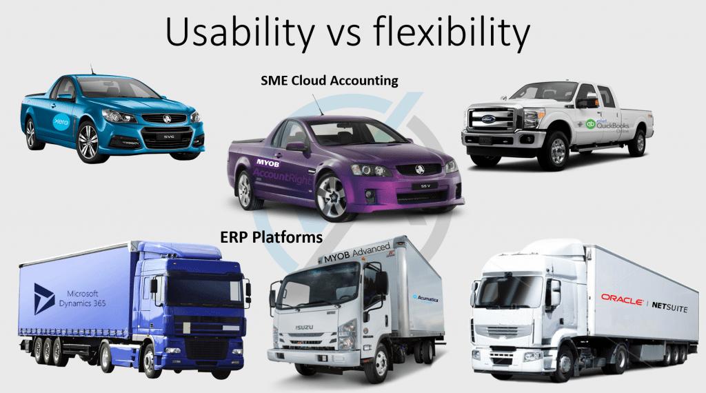 SME ute vs ERP semi trailer analogy