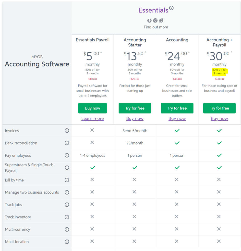 MYOB Essentials is priced at a premium and yet its features are light on!