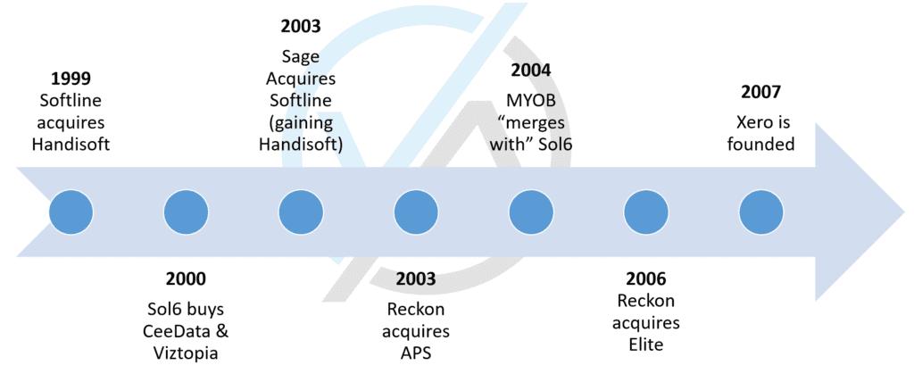 199-2009