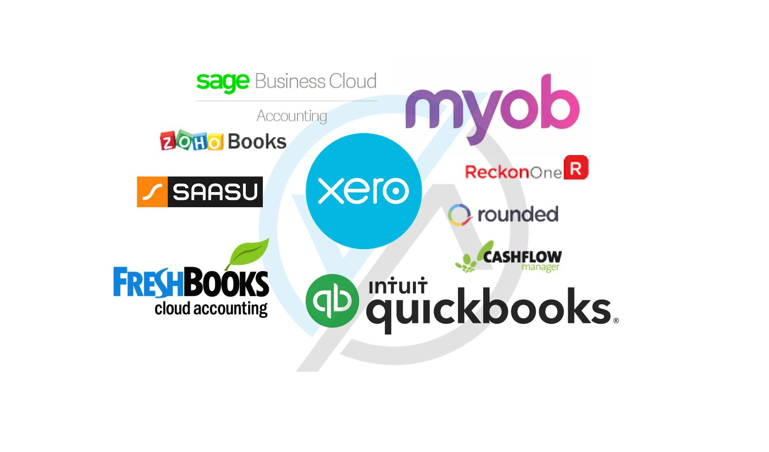 What Is The Best Accounting Software For Australian Small Businesses