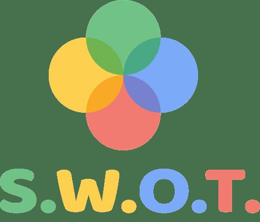SalesMatrix SWOT - mobile Sales Reporting app